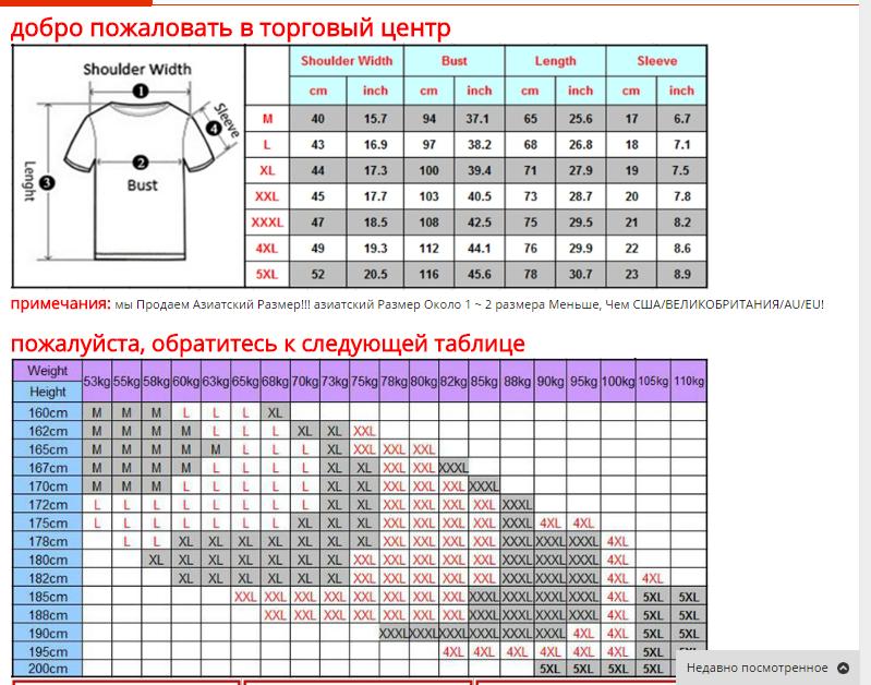 Русская размерная сетка женской одежды для алиэкспресс