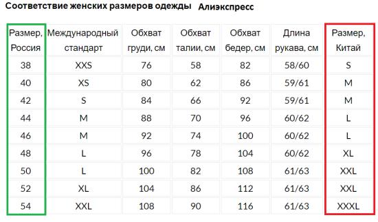 bad19faee524 Таблица размеров одежды на Алиэкспресс ·. Размеры одежды на ...