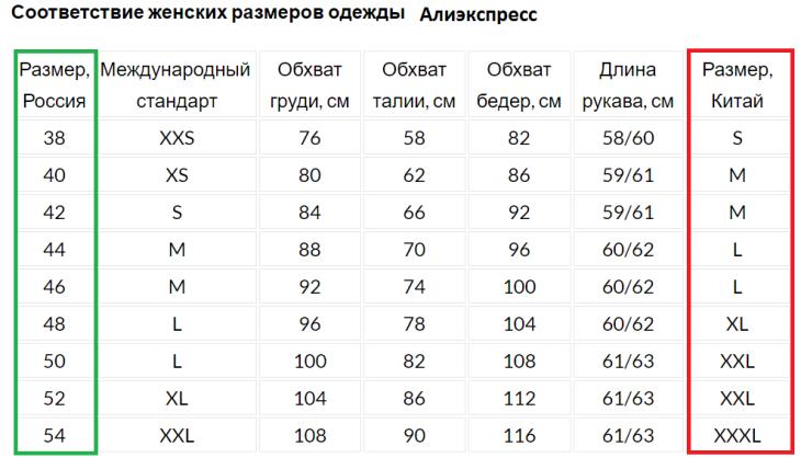 Китайские размеры алиэкспресс одежды на русские таблица алиэкспресс на русском