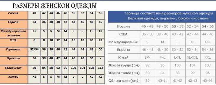 e24d1c108dd 48 размер на Алиэкспресс  какой подойдет M или L  ·. 48 размер на ...