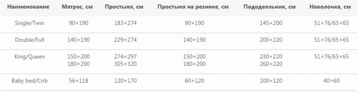 54de816d165c Для всех комплектов с Алиэкспресс на странице с товаром под описанием  указаны замеры для каждого из размеров, предложенных продавцом.