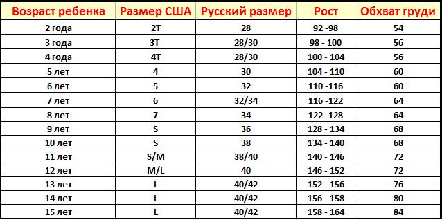 Размер детской одежды сша на русский на алиэкспресс